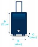 Quoi emporter dans votre valise cabine ?